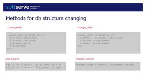 Rails Change Table Rails Db Migrations
