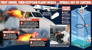 bureau egyptair egyptair ms804 flight victim returned to cairo so remains can