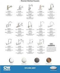 Different Types Of Kitchen Different Types Of Kitchen Faucets Home Design