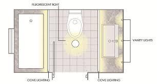 Bathroom Lighting Layout Marvelous Decoration Bathroom Layout Bath Accessories Bathroom