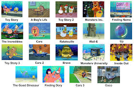 pixar films according to spongebob bikinibottomtwitter