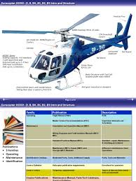 as350is helicopter rotor helicopter