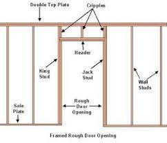 Framing Exterior Door Outswing Doors Mobilehomerepair