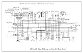Scooter Wiring Diagram With Electrical Images 11981 Linkinx Com