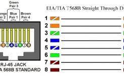 4 wire sub panel grounding diagram sub panel grounding and bonding