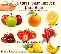 fruits that reduce uric acid see