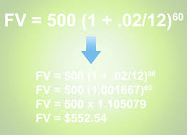 Compound Interest Calculator Spreadsheet 3 Ways To Calculate Accumulated Savings Wikihow