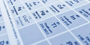 Royal Society Of Chemistry Periodic Table Confirmation Of Four New Elements Completes Seventh Row Of