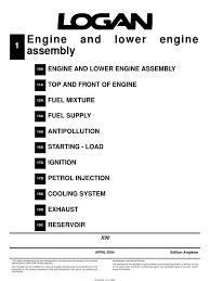 logan uputstvo belt mechanical throttle
