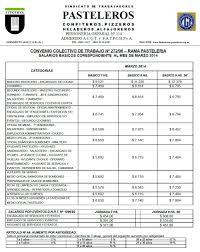 media jornada empledo de comercio 2016 escala salarial fatpchya 2016 2017 pasteleros y panaderias buscar