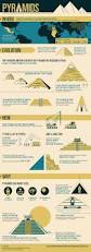 history pyramids infographic infographic history