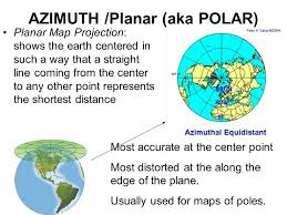 what is a map projection map projections to find just the right map to use ask yourself