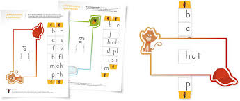 introduction to phonics and teaching children word families