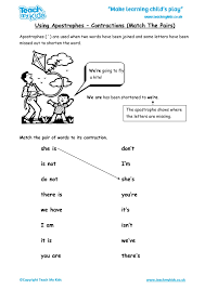 using apostrophes contractions match the pairs tmk education