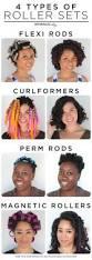 Roller Set Hairstyles Roller Setting Pattern Hairstyles Pinterest Patterns Hair