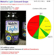 welch s light grape juice nutrition facts dye diet eat food not food additives