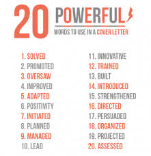 Strong Words For Cover Letter build a strong cover letter that gets you noticed business
