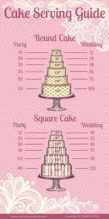 cake serving guide cake tips and tutorials pinterest cake