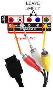 yellow red white av cable blue red green red white slots gyia u0027s blog