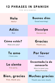 travel phrases images Essential spanish travel phrases nice one pinterest italian png