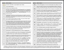 student writing paper philosophy paper grading shortcuts philosophy pinterest shorthand allows us to grade papers quickly consistently and constructively here s some grading shorthand and a key for students