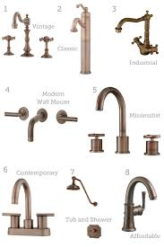 A Seriously Extensive Shopping Guide Of Gold Copper Bronze Copper Bathroom Fixtures