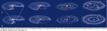 formation of solar systems 1