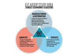 Charlotte Airport Gate Map Economic Development