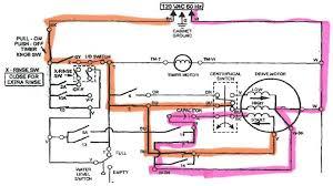wiring diagram for washing machine motor wiring wiring diagrams