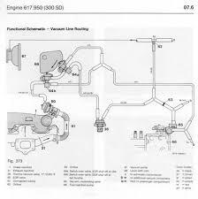 diy w123 transmission diagnose and adjustment 722 xx om 616 7