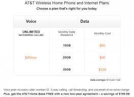 att home phone plans at t s answer for rural america 80 month for wireless landline