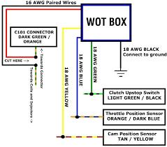 wotbox2 stepfeature2 www2