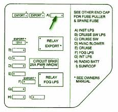 99 olds alero instrument panel fuse box diagram u2013 circuit wiring