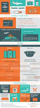 Travel hacks best hospitality degrees