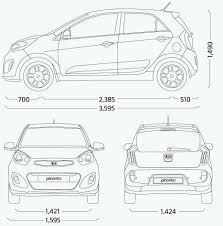 lyn kia picanto owners thread v1