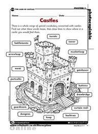 pyramid for feudal system feudalism u2013 feudal pyramid and feudal