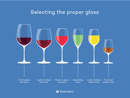 wine glasses selecting the best wine glasses for the wine folly