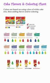food coloring mixing chart dead link but image of chart is big