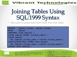 Join Three Tables Sql Sql Introduction To Displaying Data From Multiple Tables