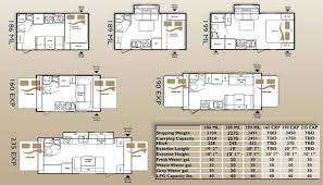 2 bedroom motorhome two travel trailers inspired wildwood dlx