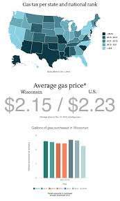 Average Gas Price by Is Wisconsin U0027s Gas Tax Among The Highest In The Nation The