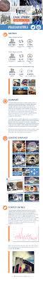 orleans tourism bureau social media contest study orleans tourism