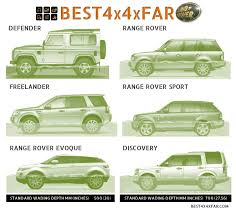 land rover water the best 4 x 4 x far july 2012