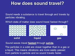 how does sound travel images Does sound travel fastest in solids liquids or gases jpg