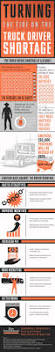23 best truck driver infographics images on pinterest truck