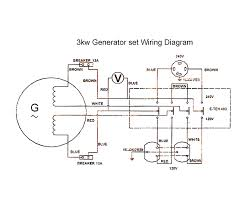 awesome standby generator wiring diagram contemporary everything