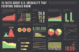 infographic of the day 15 facts about america s income inequality