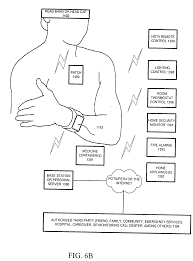 Home Evolutionary Healthcare Patent Us20080004904 Systems And Methods For Providing