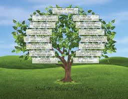 family tree of noah all you always wanted to informationcube