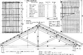 Hip Roof Design Calculator by Roof Truss Calculator U0026 Cove Truss Large Bending Force Sc 1 St